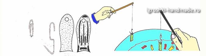 детская игра Рыбалка,развивающие игры для детей своими руками